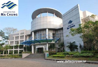 Daftar Fakultas dan Program Studi Universitas Ma Chung Malang
