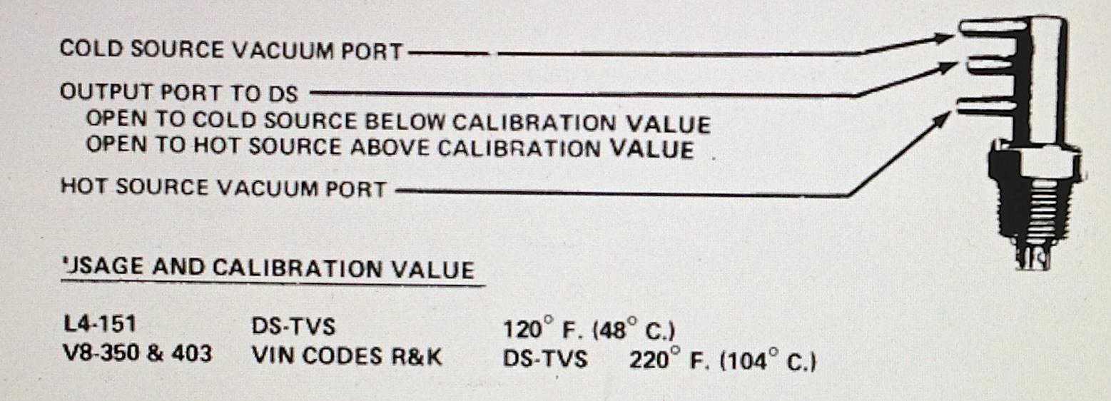 3-Port TVS Vacuum Switch Port Designations (accurate)