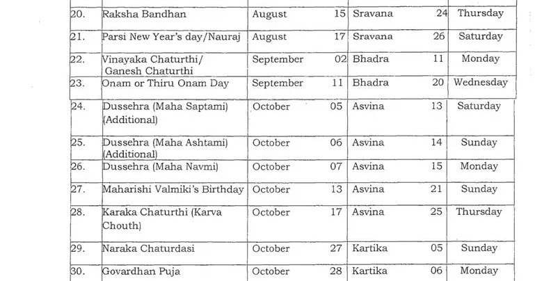 List Of Holidays 2019 Restricted Leave Central Government