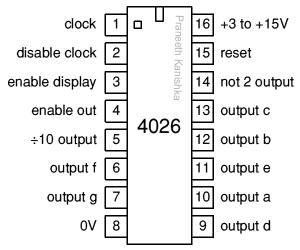 CD4026 pin