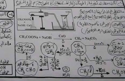 افضل مراجعة للكيمياء العضوية للاستاذ اسامة الشاذلي مؤلف كشكول الاول