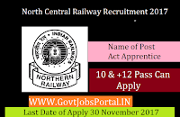 North Central Railway Recruitment 2017– 446 Act Apprentice
