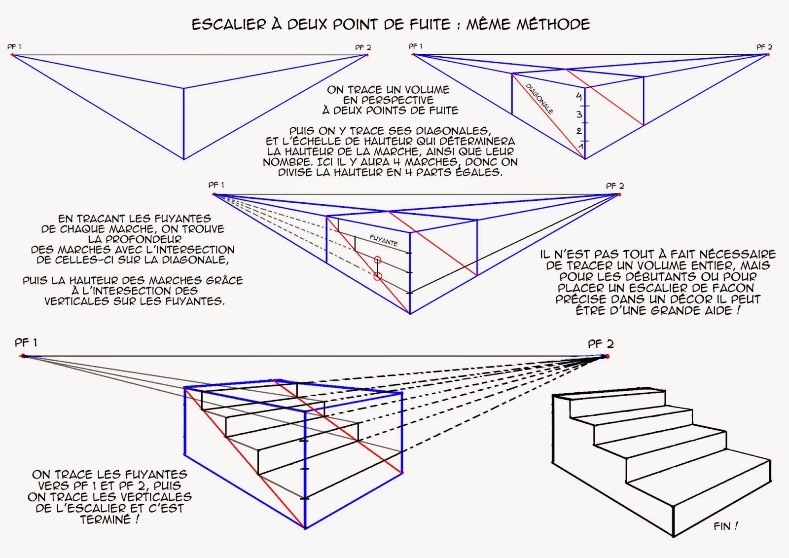 Perspective D Un Escalier Images : Dessin illustration strip escalier en perspective