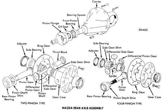 2004 Volvo Xc70 Oil Filter Diagram Com