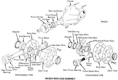 repair-manuals: Mazda 1968-74 Models Drive Axles Repair Manual