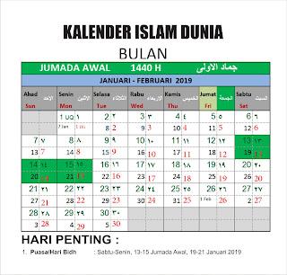 Kalender Islam Bersatu Bulan Jumada Awal Tahun 1440 H