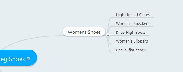 Define los productos y palabras clave que se enmarcan dentro del sub nicho elegido