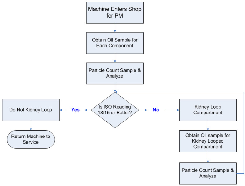 2011 ~ Tech Information about Machine