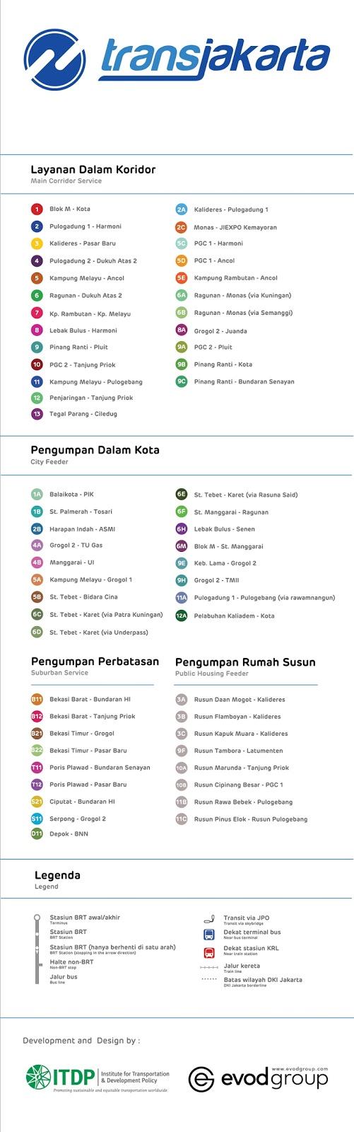 jakarta, transjakarta, rute transjakarta, koridor transjakarta, wisata, transportasi,