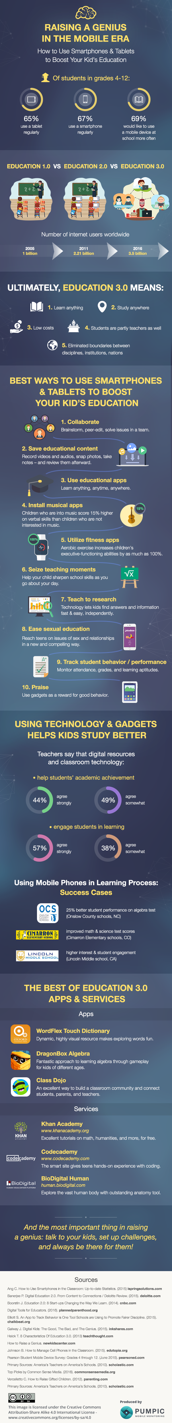 How to Use Smartphones & Tablets to Boost Your Kid's Education #[infographic]