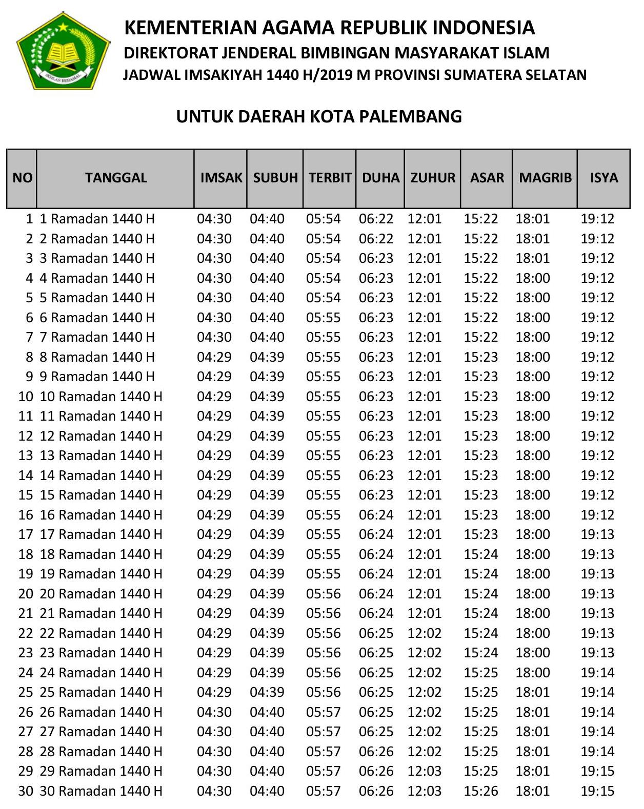 Jadwal Sholat Palembang-Ramadhan 2019-Waktu Maghrib, Waktu Imsak, dan Waktu Shubuh di Wilayah Kota Palembang dan Sekitarnya, Sumatera Selatan-Bulan Puasa 2019-1440 Hijriyah.