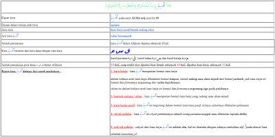 Gambar Penjelasan Tafsir Surah AlMaaarij Ayat 40