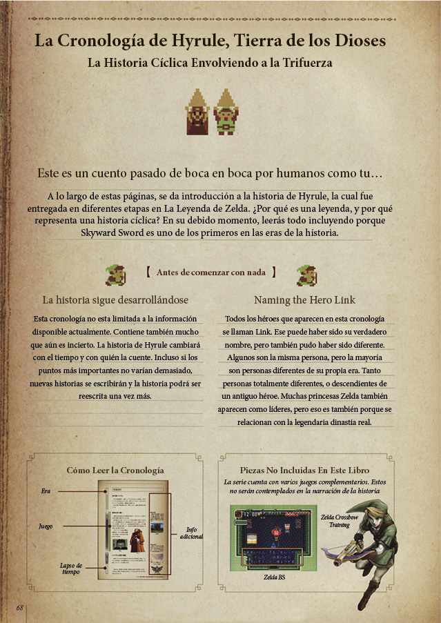 Hyrule Historia Pdf Espanol