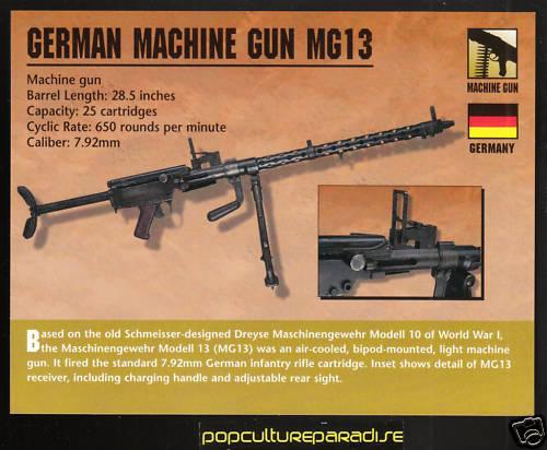WW2 German Small Arms: Maschinengewehr 42 (MG42)