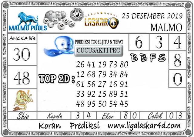 Prediksi Togel MALMO LASKAR4D 25 DESEMBER 2019