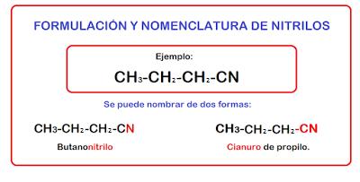 Tabla con un ejemplo de formulación de nitrilos con dos formas de nombrar butanonitrilo o cianuro de propilo
