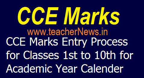 CCE Marks Entry Process for Primary/ UP/ High School Class for Academic Year 2018-19