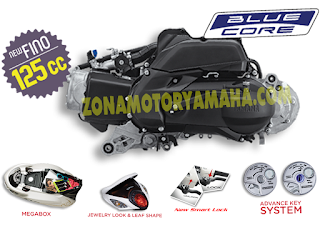 Fitur dan Spesifikasi Yamaha Fino 125 Blue Core