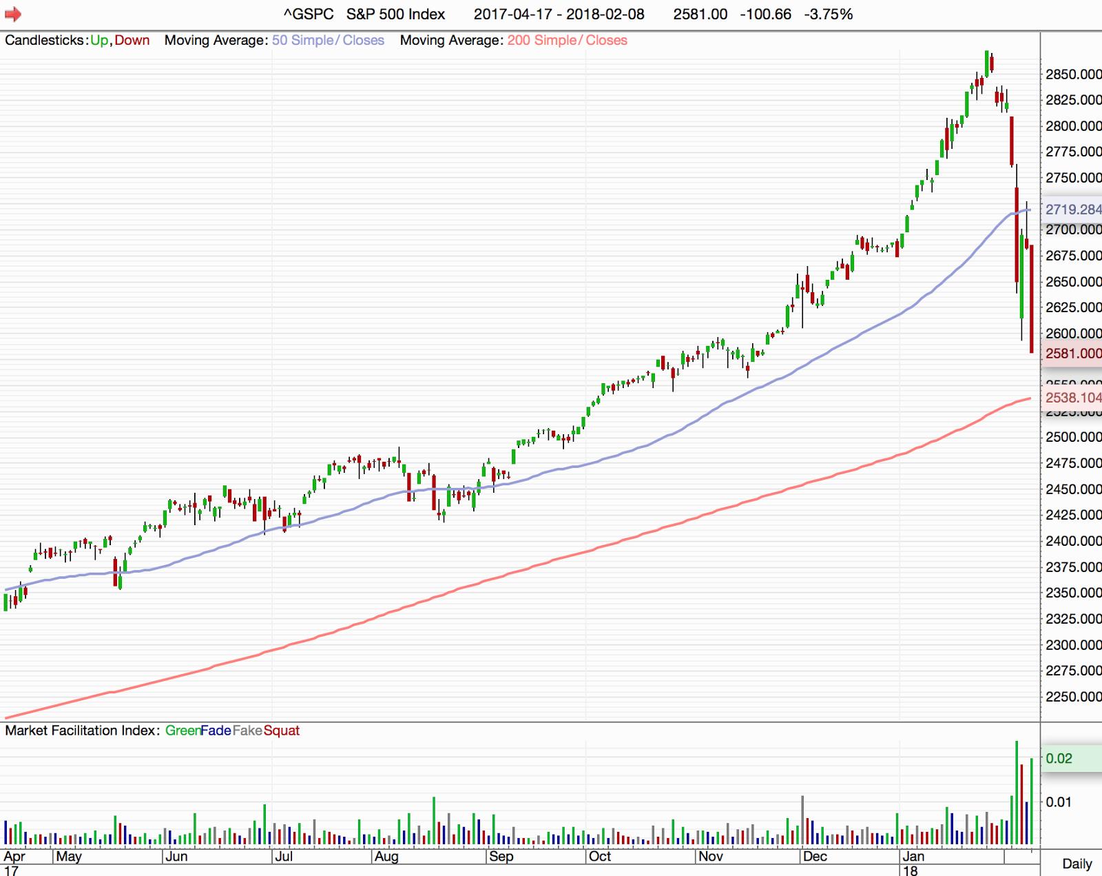 Cornucopia   Amerikanska börserna ner 4% - Black Friday på gång  0fc2afd8b46aa