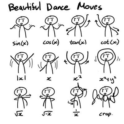 Eu que sei: El baile de las funciones