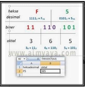 Contoh Soal Dan Jawaban Konversi Bilangan Desimal Biner Oktal Dan Hexadesimal Imron