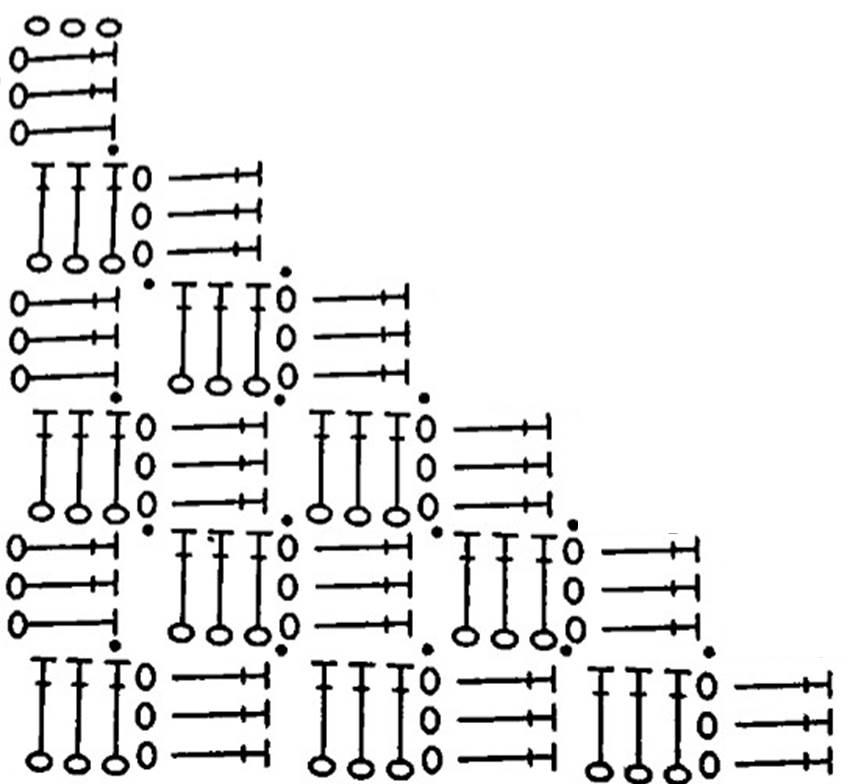 Creaciones Isabelita: El Lenguaje del Crochet. La Técnica del C2C