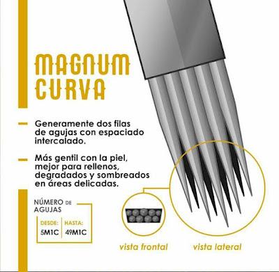 Tipos de agujas para tatuar magnum curva
