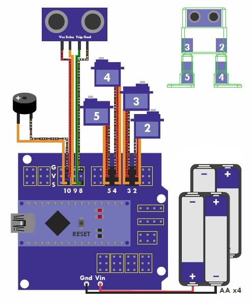 ddaa026f992 ... Otto Small Robots: Bricotronika: Robot OTTO, Nuestro Primer Proyecto De