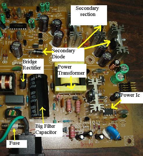 Trouble Maindboard Ahmadkomputer
