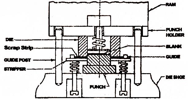electric plank bending tool