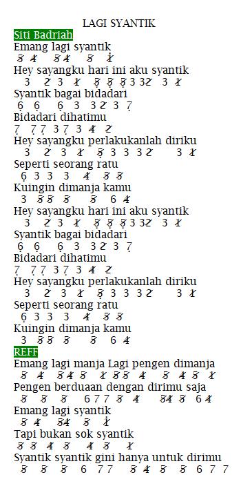 Not Angka Pianika Lagu Lagi Syantik Siti Badriah