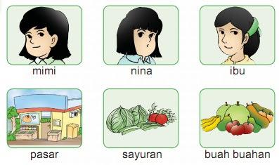 Soal Bahasa Indonesia Kelas 1 Bab  1 – Diri Sendiri