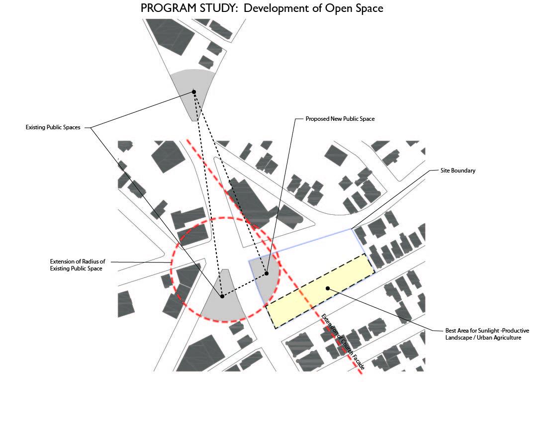 Studiocollaboration New Diagram Cad Development Of Open