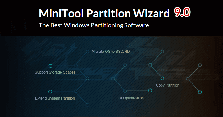 Minitool partition wizard 9 key