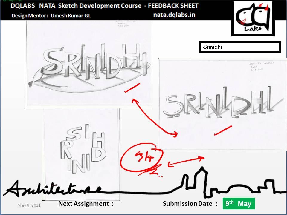 DQLABS Students Work Documentation: Srinidhi Santosh*, Dubai