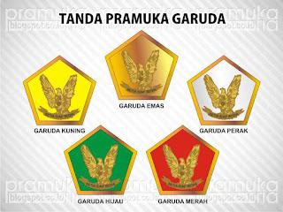 Tanda Pramuka Garuda