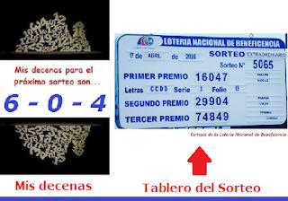 Loteria nacional mexicana lista de premios