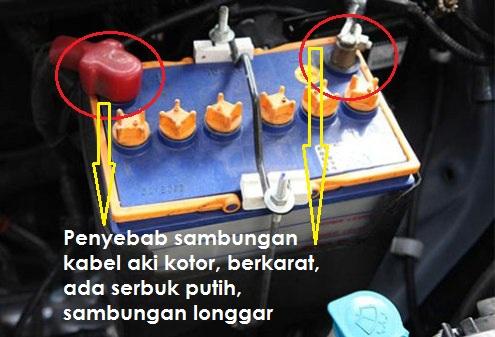 Listrik Mobil Mati Total Lampu Dan Indikator Semua Mati Mobilku Org