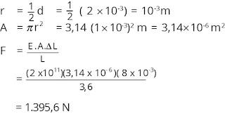 Pembahasan Soal Fisika Tentang Elastisitas Bahan nomor 3