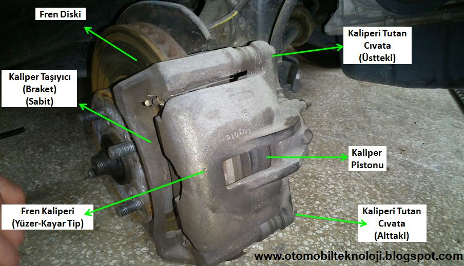 Fren kaliperi arka kısmı ve onarımı. Piston kaliper freni arka