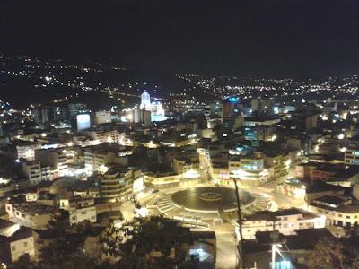Turismo en Ambato, Sitios Turísticos de Ambato