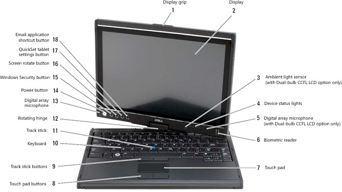 Anatomy of Dell Latitude XT Multi touch tablet PC, pic by nomenclaturo.com