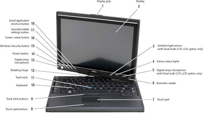 Anatomy of Tablet Computers • TechSansar.com