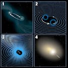 Gravitational Waves Push Supermassive Black Hole Out Of Galaxy's Center
