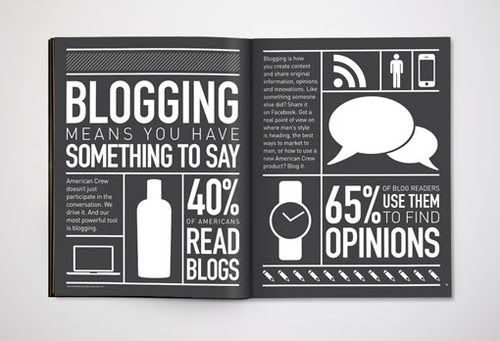Is blogging now a thing of the past?