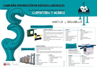 diseño de carteles para campaña de Prevención de Riesgos Laborales