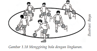 Menggiring/Mendribel Bola Basket