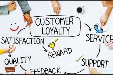 Bagaimana Membangun Loyalitas Pelanggan Yang Baik?