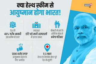 Pradhan Mantri Jan Aarogya health insurance