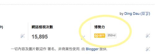 豆丁主義(生活。遊記。插畫。故事): 香港bloggers集中地